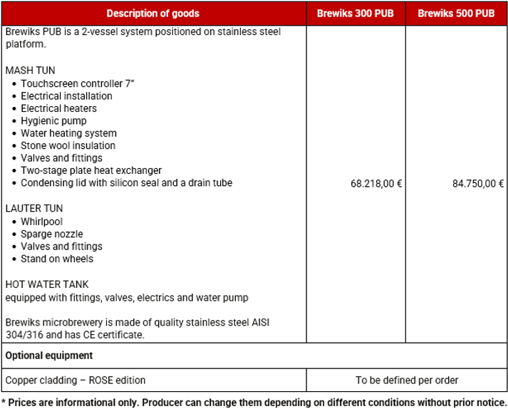 Pricing Brewiks PUB.png