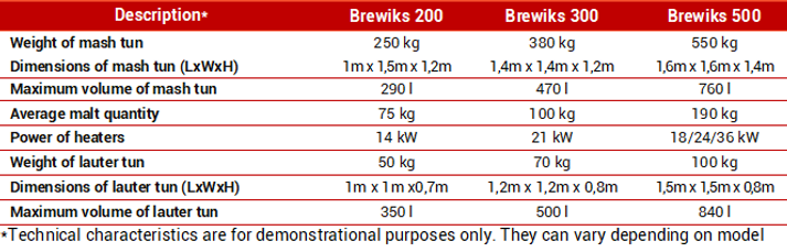 Brewiks 200_500 tech data.png