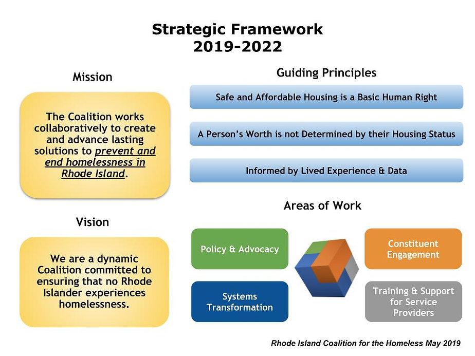 Strategic Framework for Plan (1).jpg