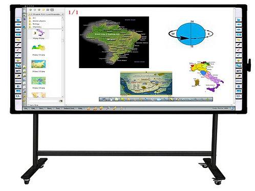 Interactive Whiteboard (Smart Board)