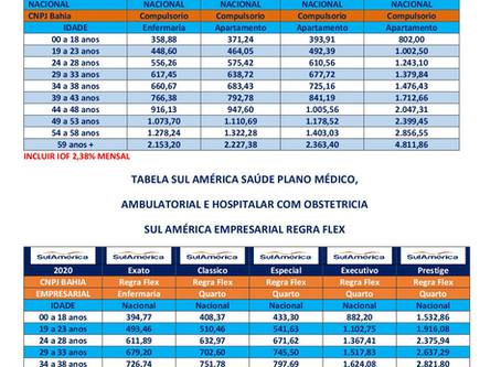71-98511-7007 - Tabelas SulAmerica Saude | Plano Empresarial | Cobertura Nacional
