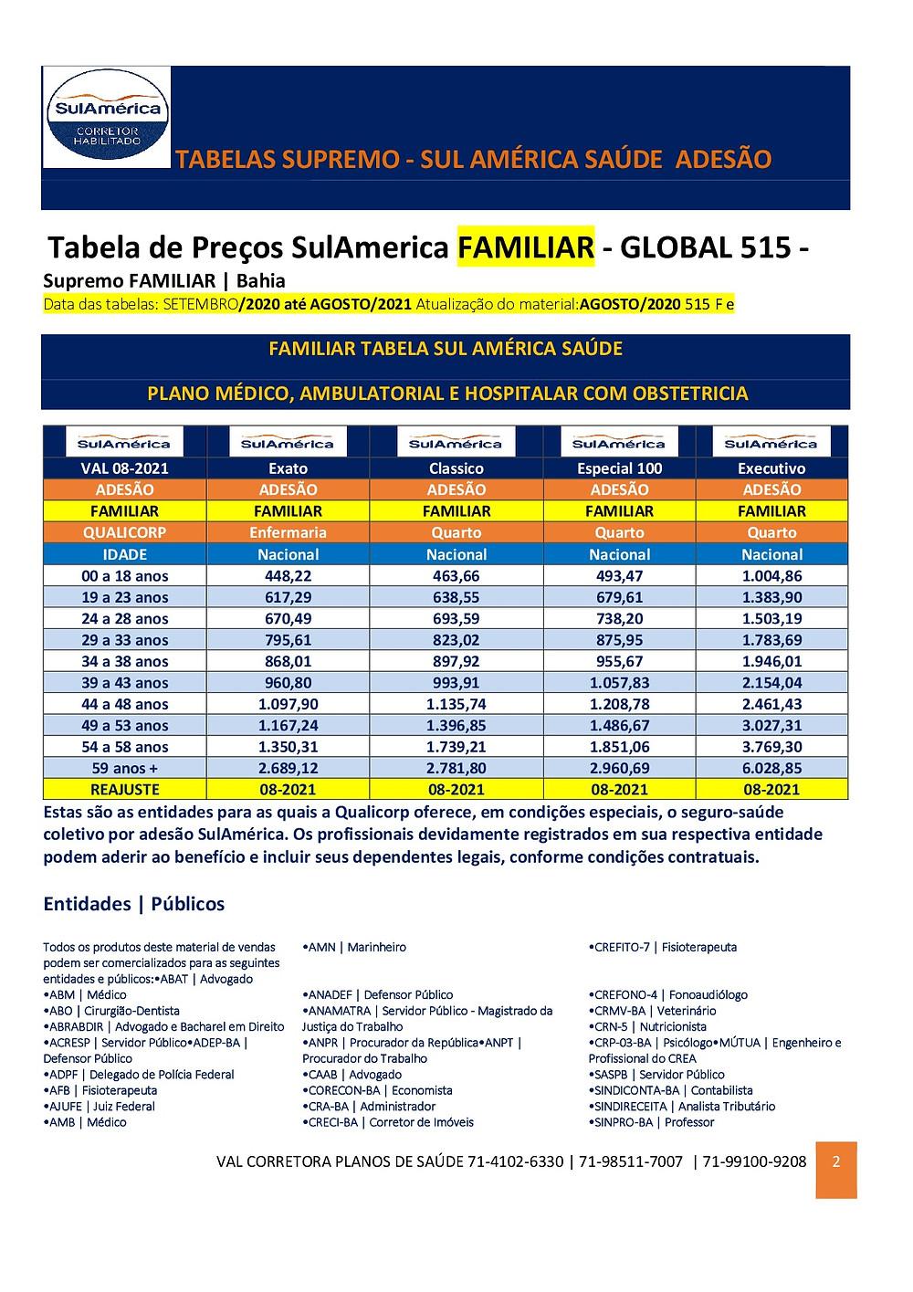 Planos de Saude SulAmerica Saude
