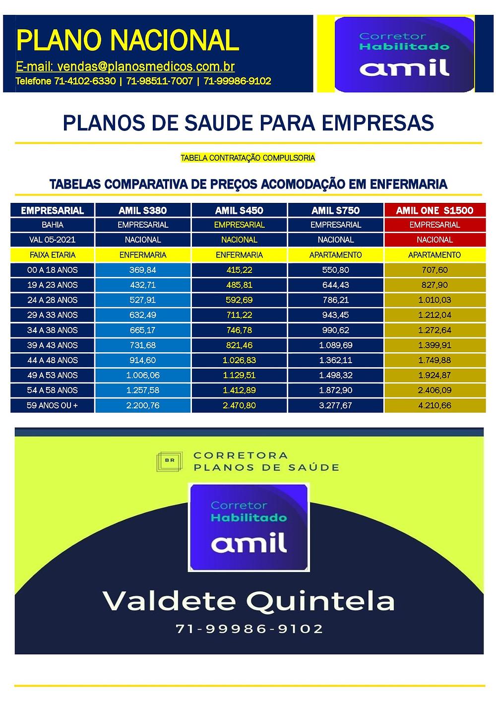 Tabela comparativa de preços   2020   Empresas