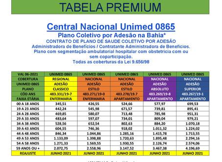 2020-TABELAS ATUALIZADAS (UNIMED 0865)