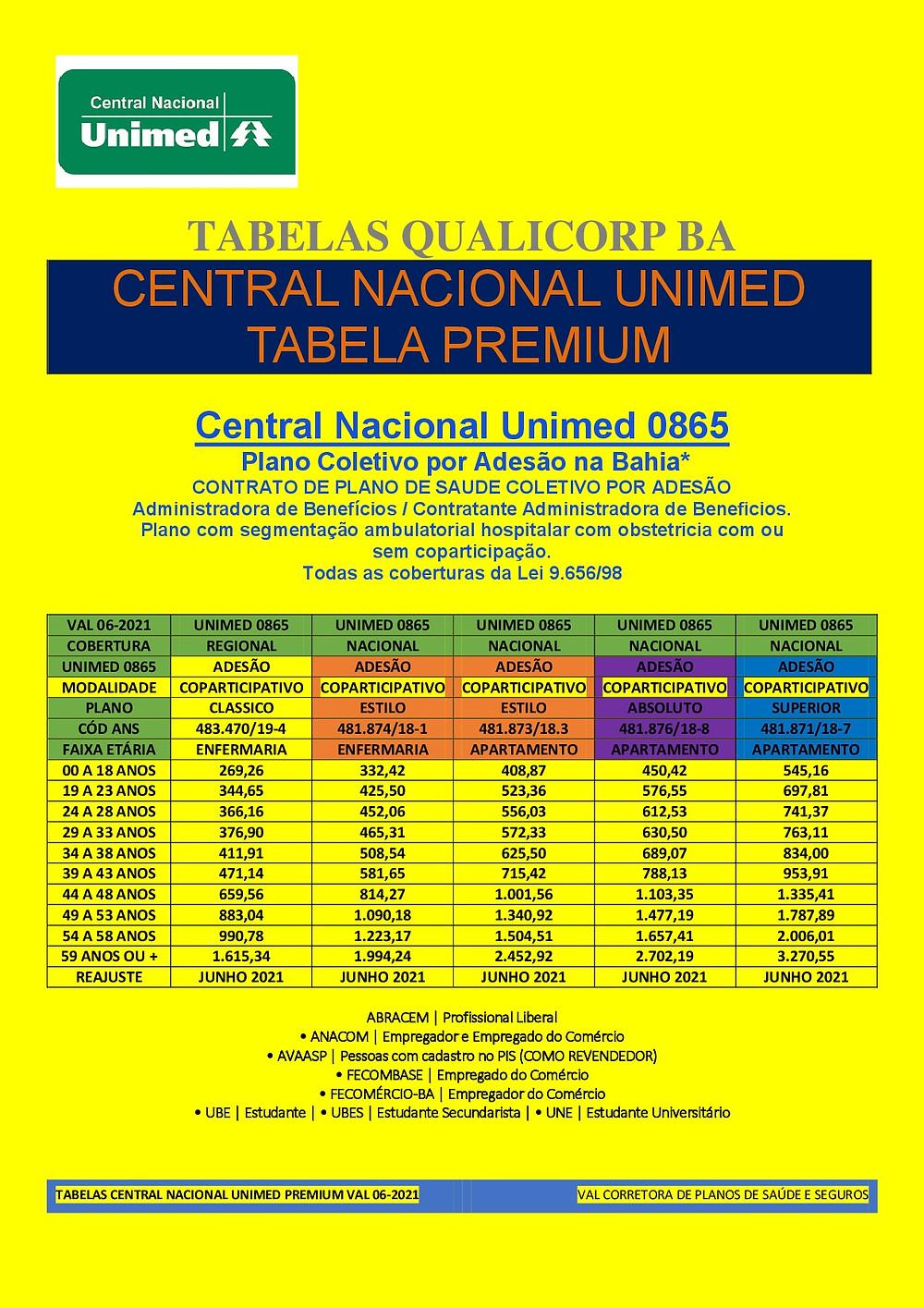 Tabelas SSA-BA | Unimed 0865