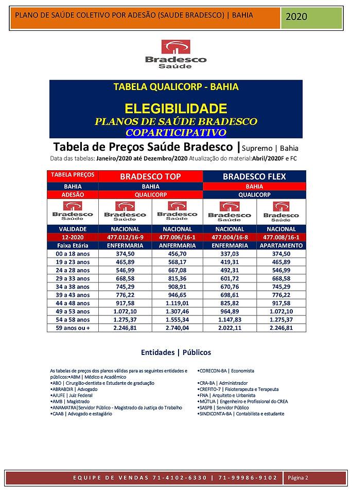 TABELAS_QUALICORP_PLANO_COLETIVO_POR_ADESAO BRADESCO SAUDE