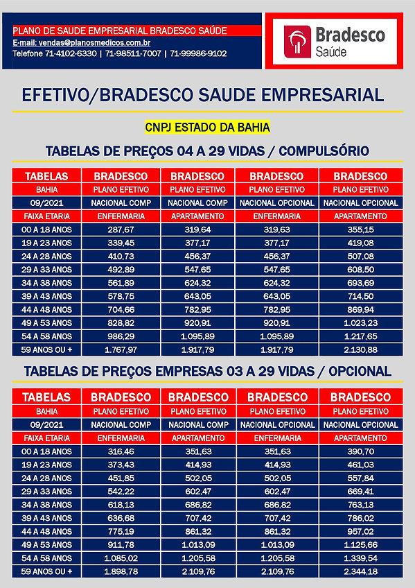 TABELA COMPARATIVA DE PREÇOS PLANOS DE SAUDE EMPRESARIAIS, plano de saude empresarial