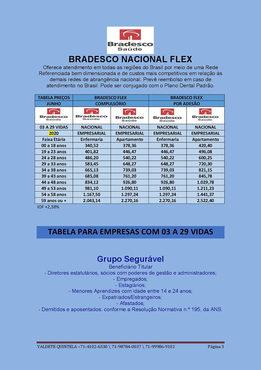 planosdesaudeba.com.br/download-de-precos-bahia