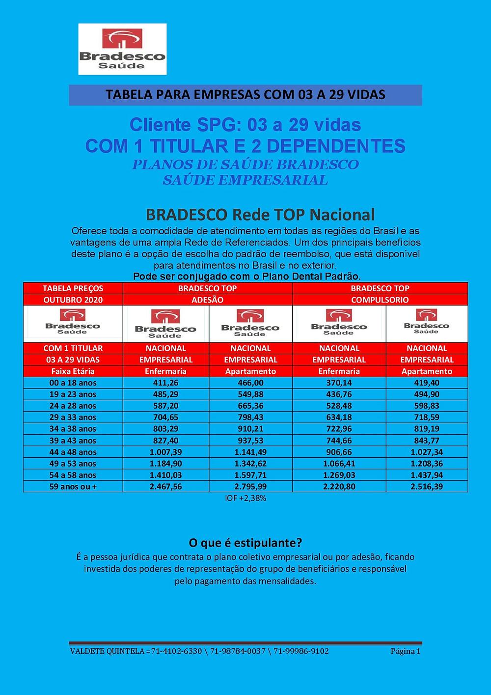 Camaçari | SPG & Empresarial - Saúde Bradesco | Como Contratar