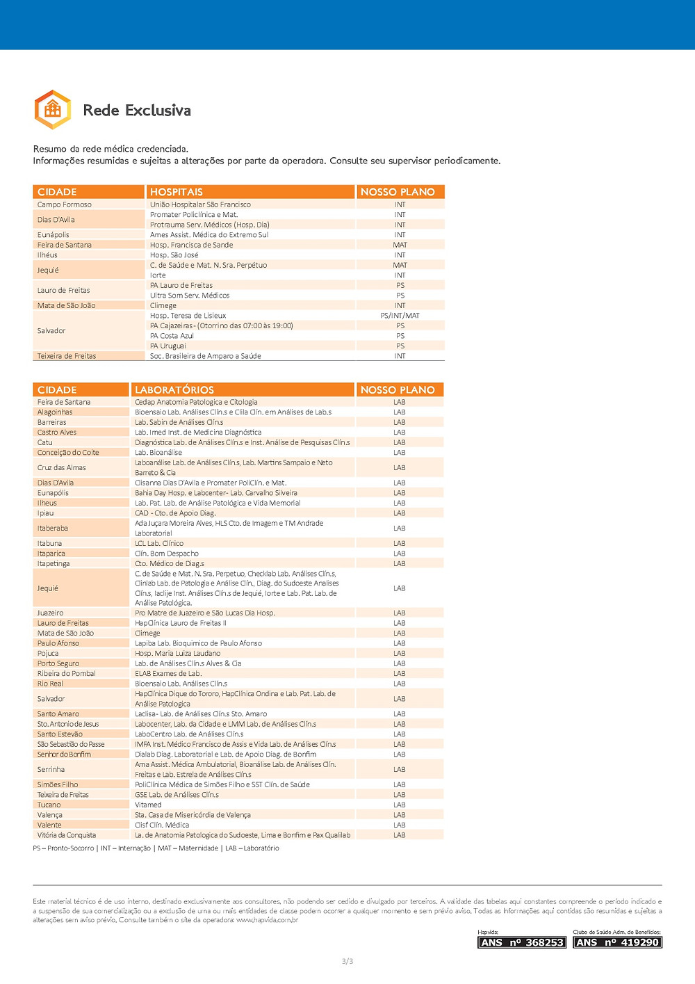 Vendas Digital | HapVida - Planos de Saude Salvador