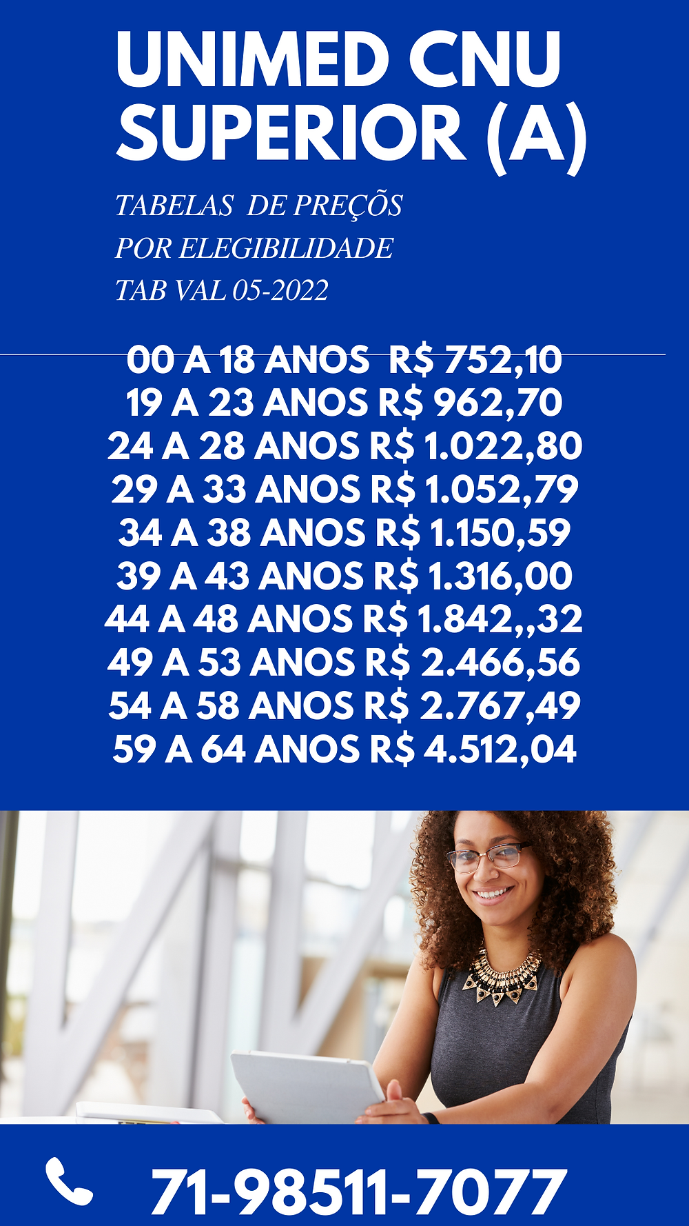 Tabelas Comparativas   Plano de Saúde na Bahia