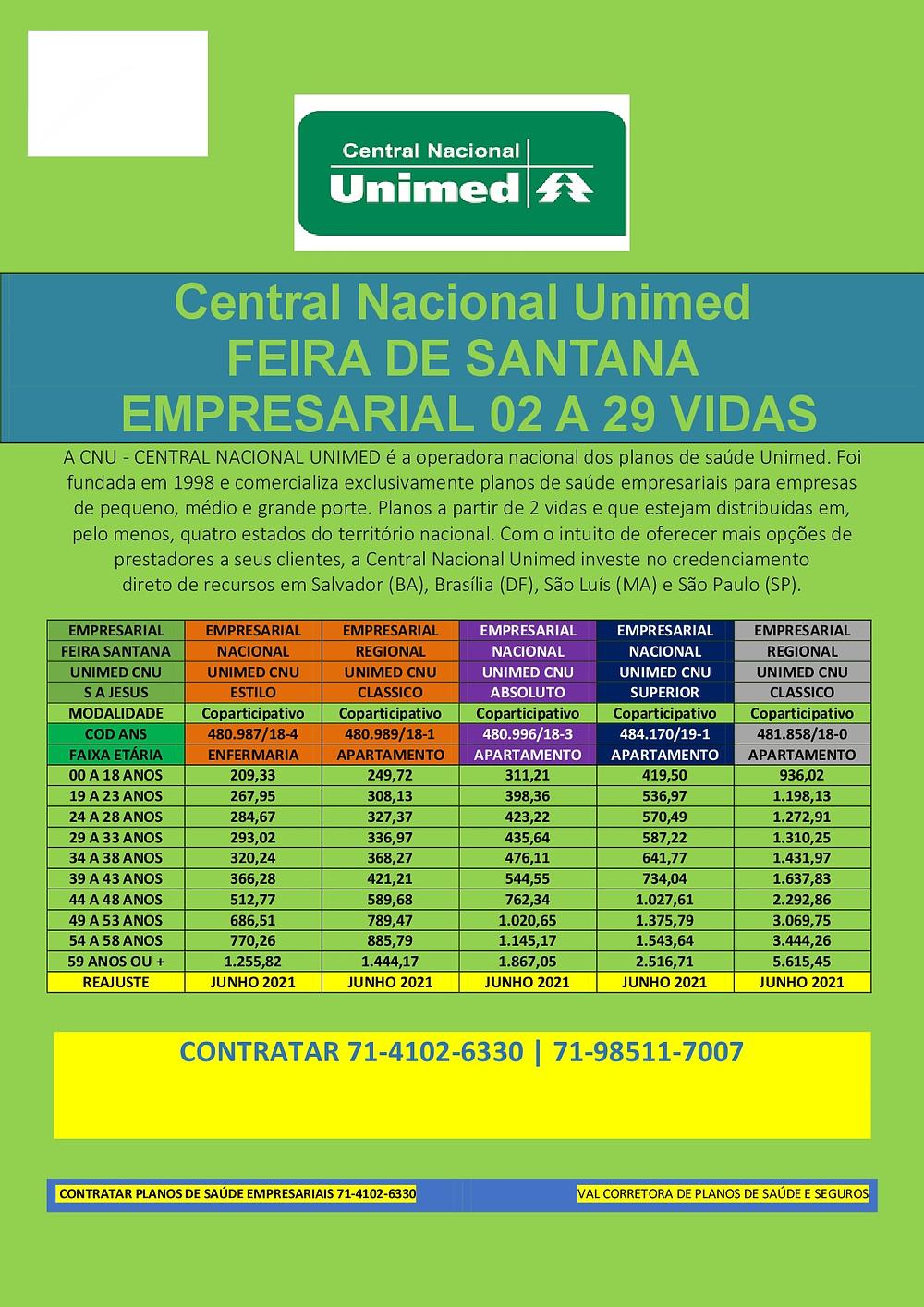 Feira de Santana | PME Unimed | Central de Vendas
