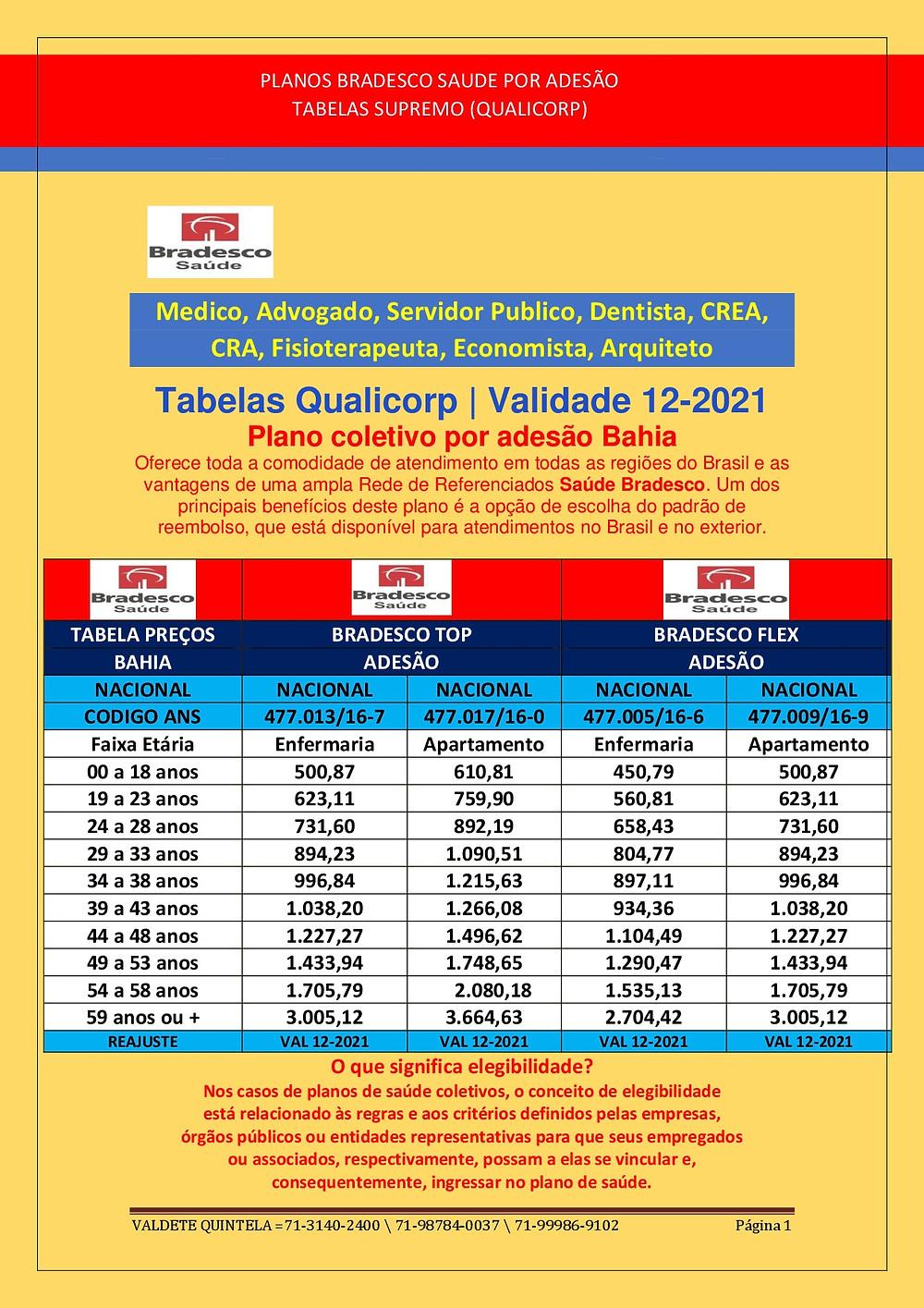 Tabelas planos de saude Salvador-Bahia, Corretora Vendas de Planos de Saude, Plano de Saude