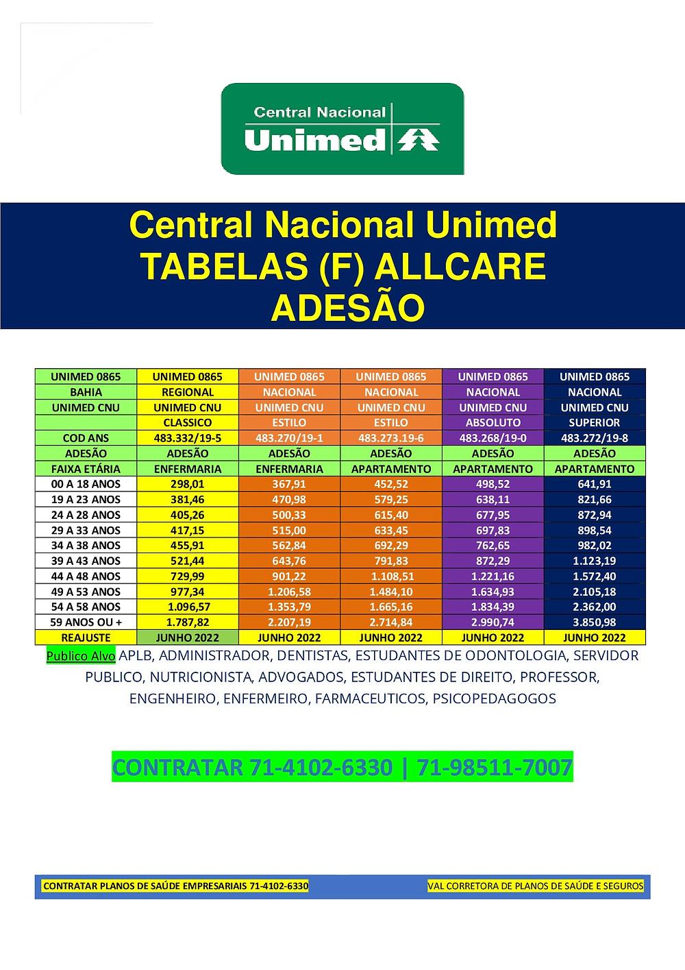 tabelas de valores 2021 planos unimed, planos de saude salvador-bahia