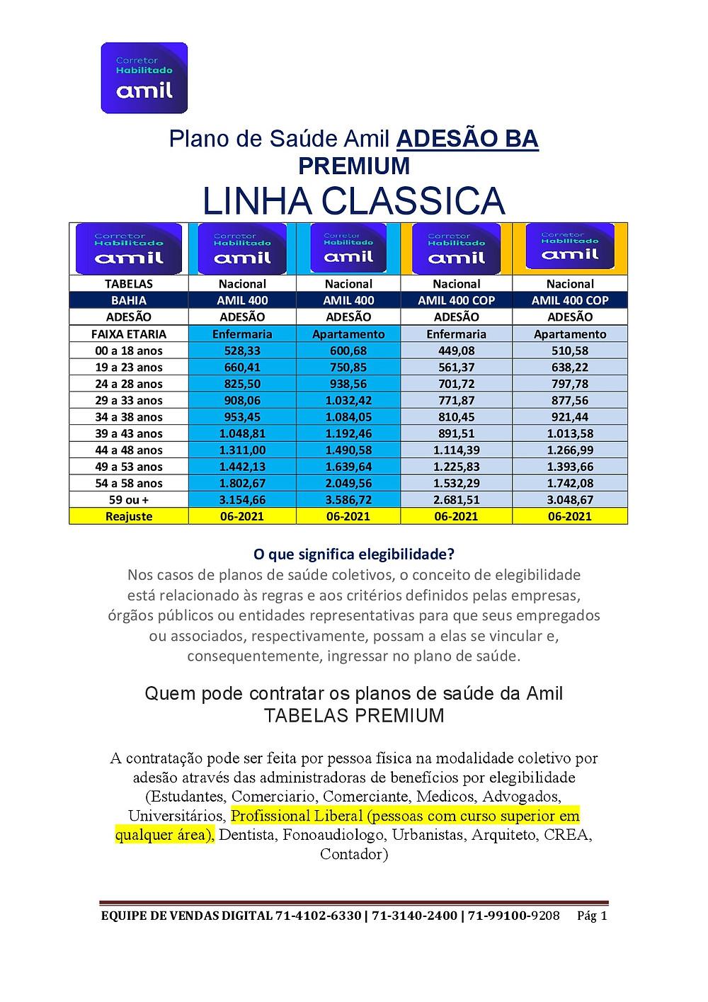 Estudantes - Tabelas de Preços - Plano de Saude Coletivo por Adesão Amil (Bahia)