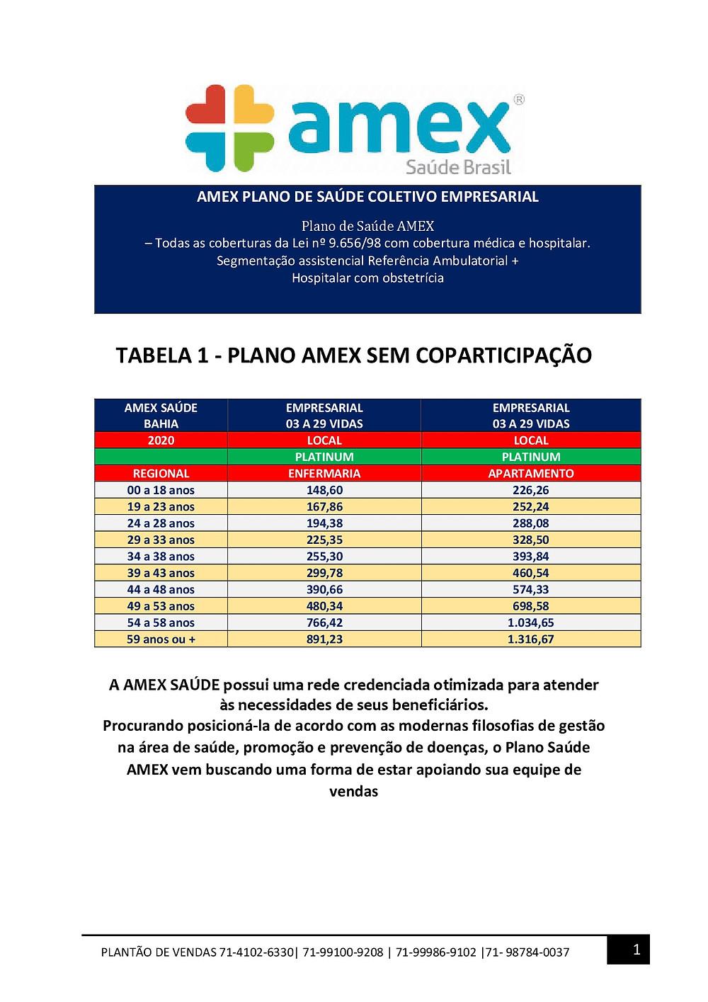 Tabelas de precos dos valores médios dos planos de saude na Bahia (Empresarial)