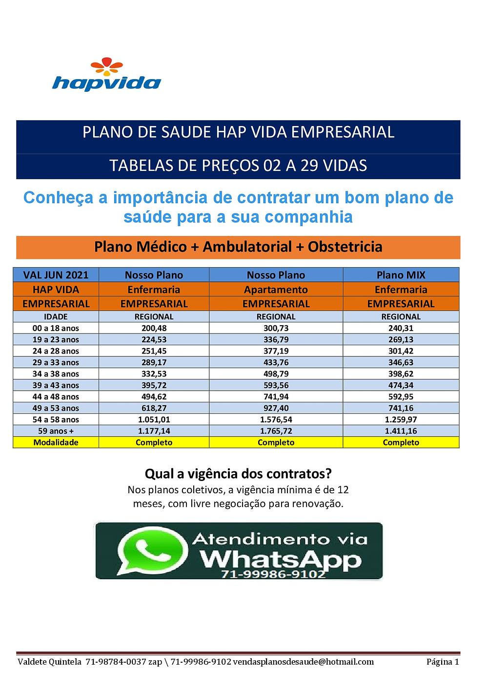 PLANOS DE SAUDE HAPVIDA - TABELA DE PREÇOS