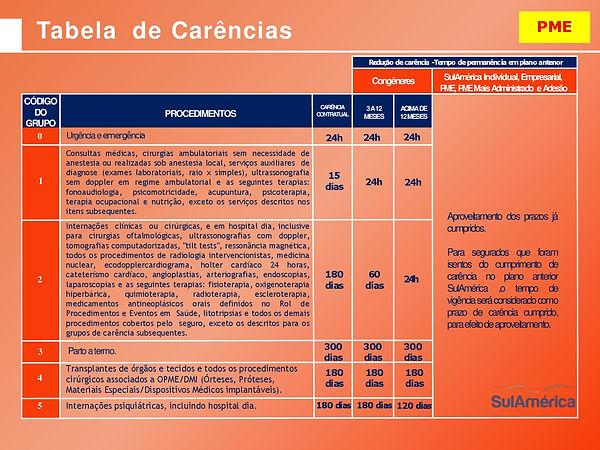 Tabelas SulAmerica Saude Empresas, Plano de Saude SulAmerica tabela de preços, SulAmerica Saude tabela de preços 2020, Plano SulAmerica plano Exato, Planos Sul America Nacional, planos Sul America Especial 100, SulAmerica Saude empresarial Bahia, Plano de Saude Sul America tabela de preços Salvador, Saude Sul America Classico Nacional tabela de preços 2018, Plano Sul America Saude Empresas SP, Sul America Saude empresarial Salvador-Ba, Planos de Saude Sul America Saude em Lauro de Freitas-BA, Tabelas SulAmerica Saude plano de saude Empresas em Camacari-Ba, Plano de Saude SulAmerica tabela de preços RJ, Planos de Saúde preços, Tabela de Preço SulAmerica Saude para Grandes Empresas, Planos de Saúde SulAmerica preços empresas Guanambi-BA, Planos de Saude Sul America Empresarial para Empresas de Candeias-Ba,planos de saude Sul America Executivo Nacional Bahia, Planos SulAmerica Dental Empresas, Planos de Saúde SulAmerica SP, Planos de Saúde Sul America Empresarial DF, Planos de Saúde SSA
