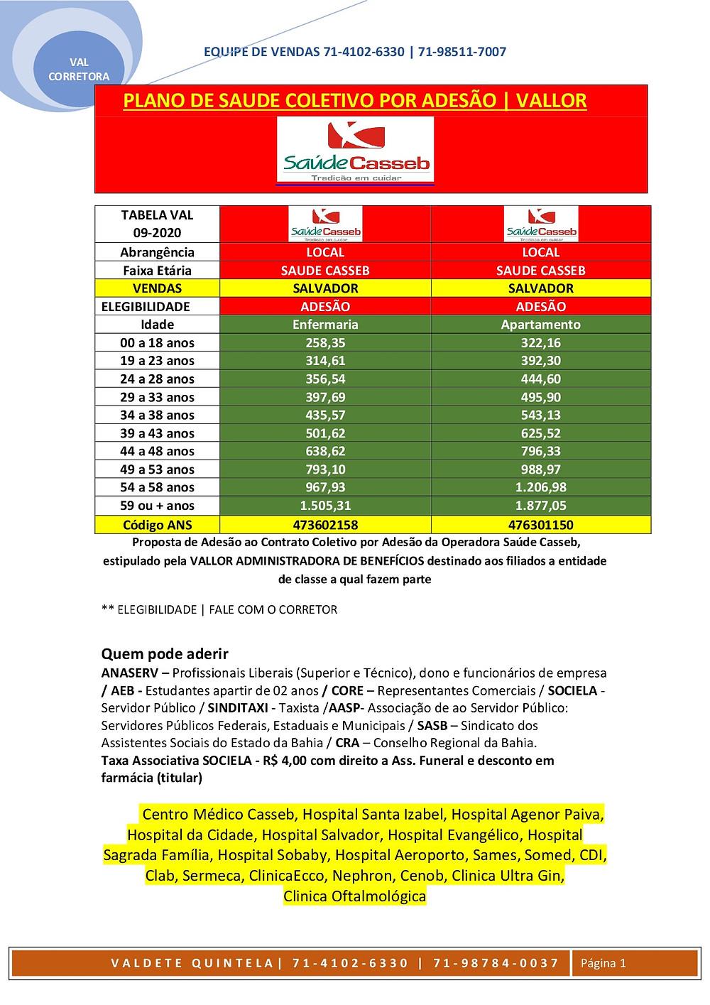 Tabelas de Preços | Os preços médios dos planos de saúde