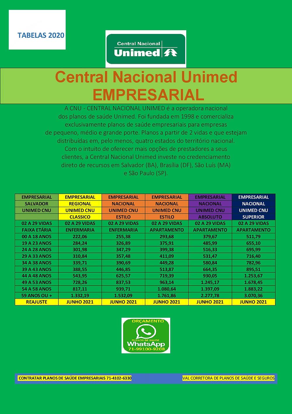 Central de Vendas | PME Unimed em Salvador