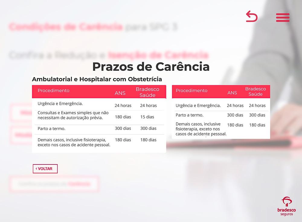 Pernambuco | SPG & Empresarial - Saúde Bradesco | Como Contratar?