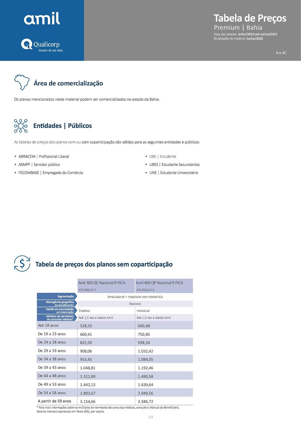 Amil - Bahia | Planos de Saude por Adesão | Tabelas Qualicorp