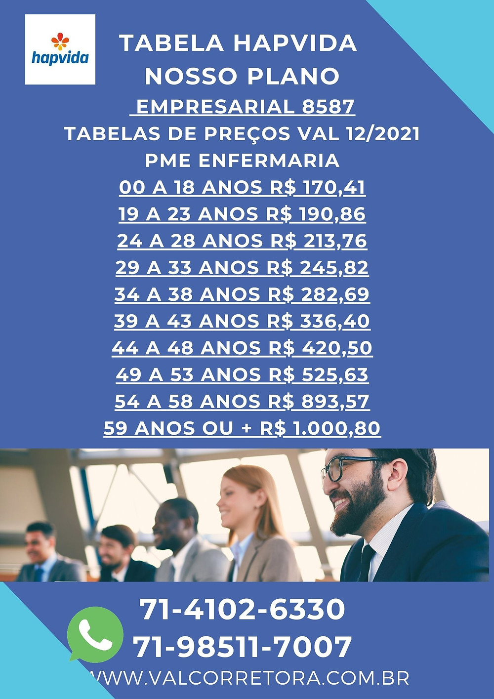Plano de Saude Empresarial - Preços