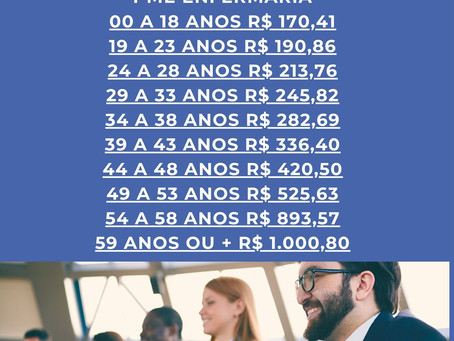 Tabelas PME HapVida Salvador