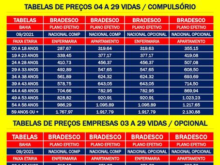 Salvador-Plano de Saude Empresarial Preços