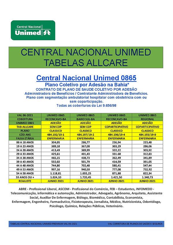 TABELA DE PRECOS CENTRAL NACIONAL UNIMED PLANOS DE SAUDE