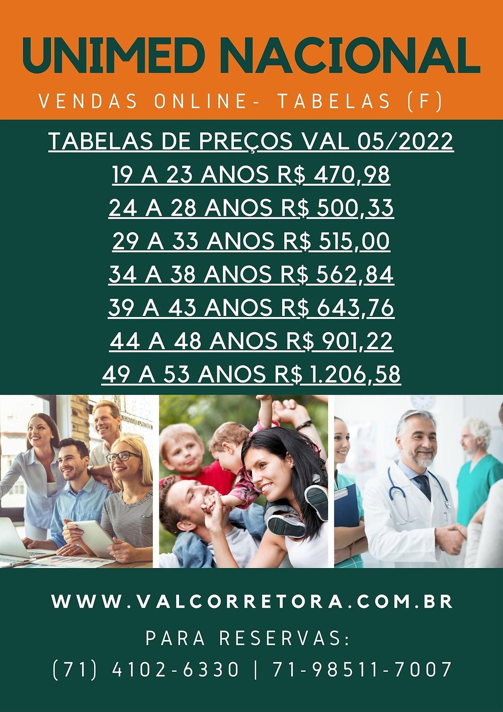 Plano de Saude em Salvador - Tabelas de Preços Unimed Central Nacional