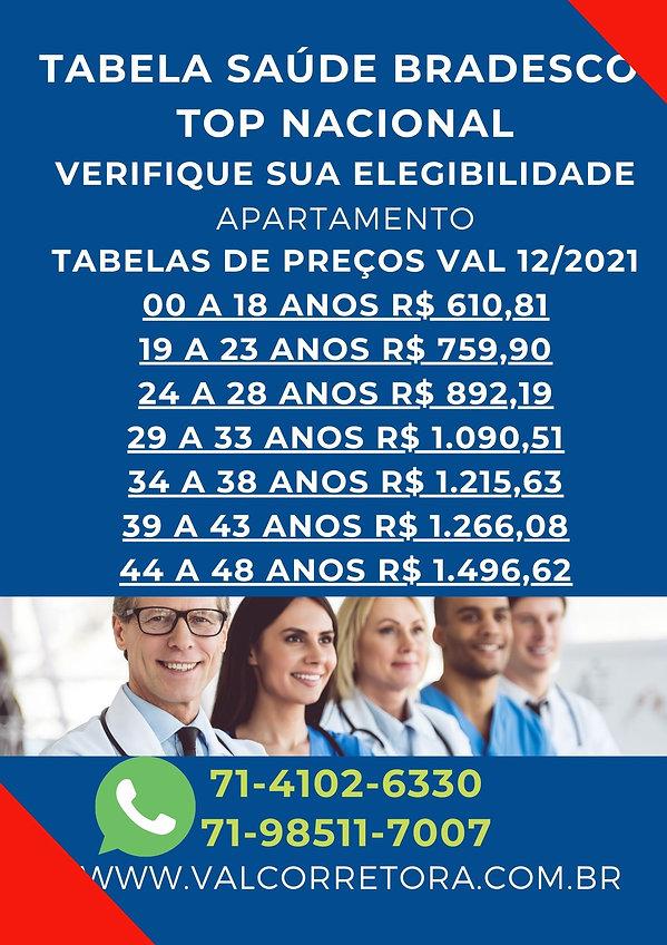 BRADESCO SAUDE TABELAS POR PROFISSÃO, planos de saude tabelas de preços