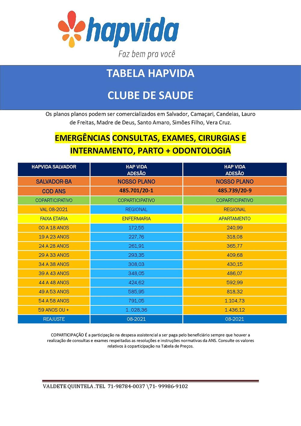 2020-TABELAS ATUALIZADAS PLANOS DE SAUDE SALVADOR-BA