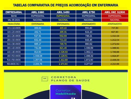 AMIL PARA EMPRESAS - Planos de Saude na Bahia 71-3140-2400