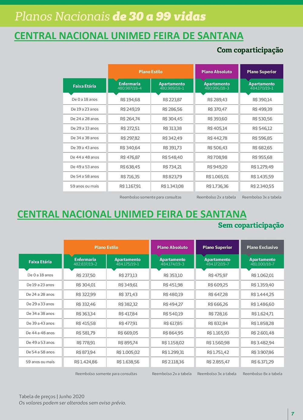 Feira de Santana - Unimed Nacional Plano de Saúde, Corporativo, Empresa