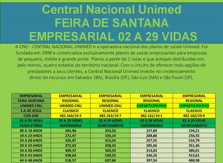 Feira de Santana   PME Unimed   Central de Vendas