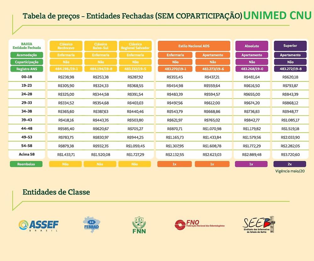 Tabelas de Vendas Planos de Saude Unimed CNU