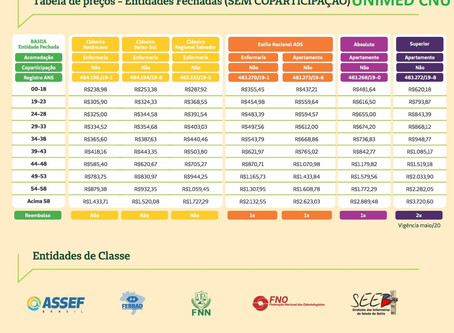 Tabelas de Preços Unimed CNU ALLCARE-BA