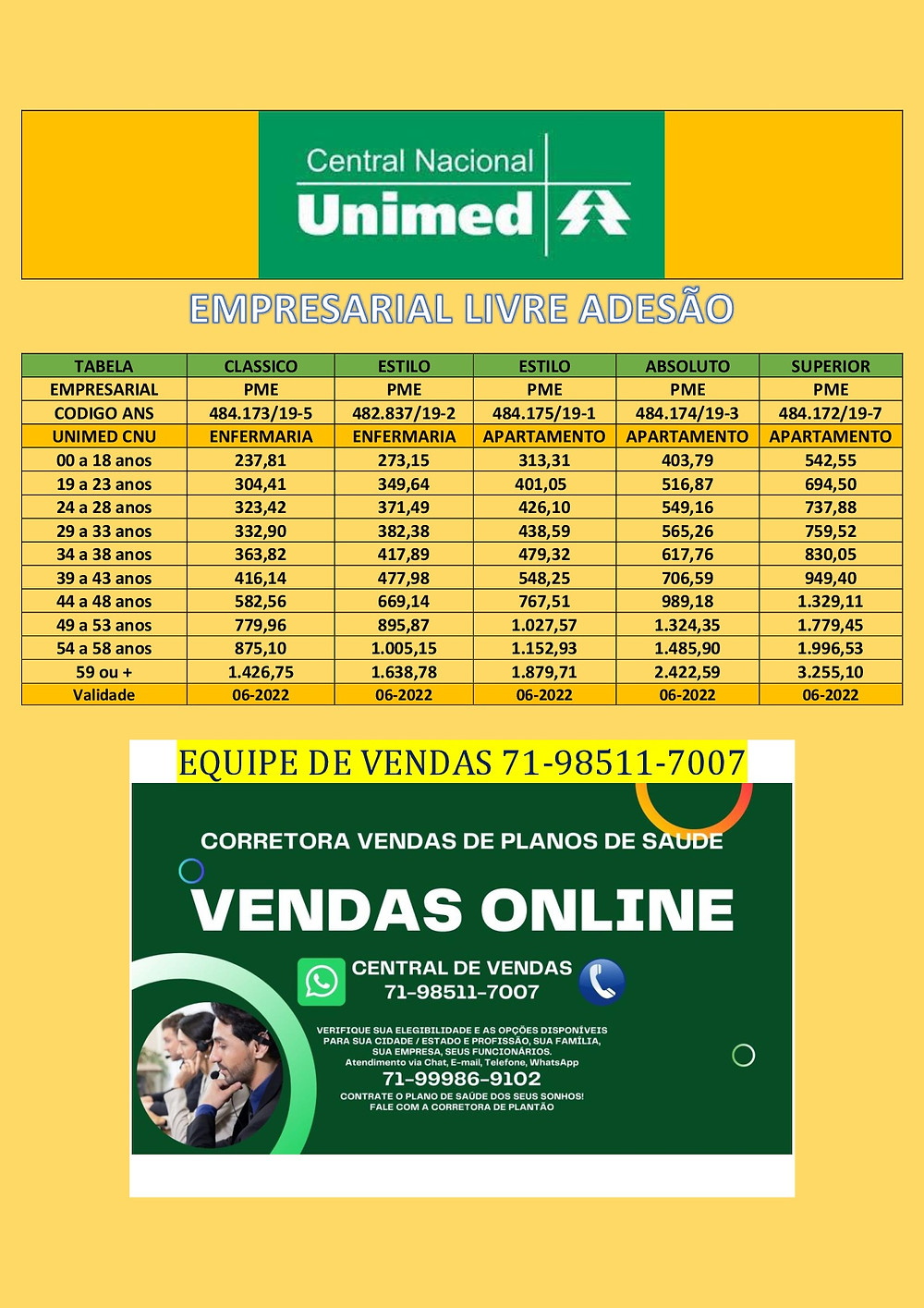 tabela de preços plano unimed empresarial