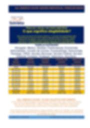 SulAmerica Saude, Tabelas de Preços Plano de Saúde Nacional