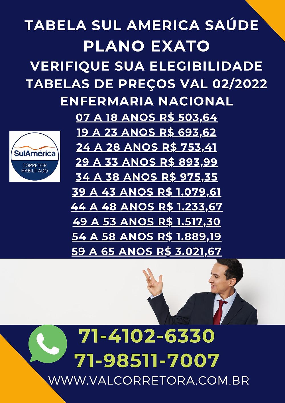 SulAmerica Saude   Tabelas Bahia