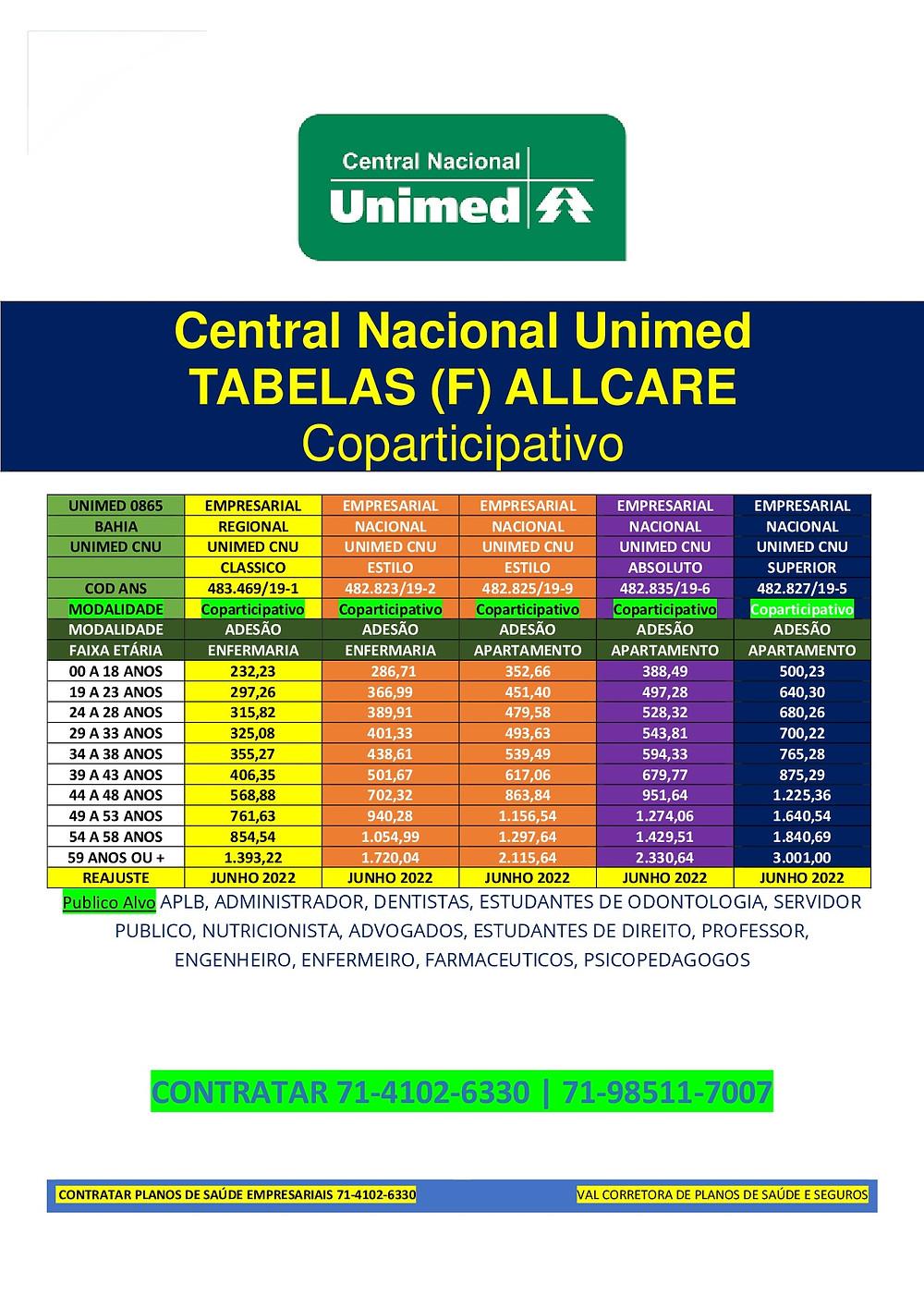 Unimed CNU - Tabelas de Valores   Planos de Saude Adesão