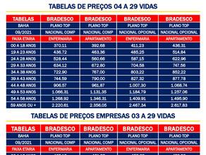 71-98511-7007 - Tabelas Saude Bradesco   Bahia