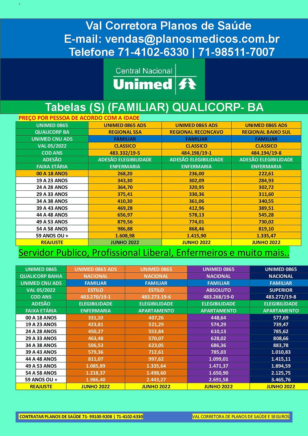 Tabelas de preços planos de saude familiar