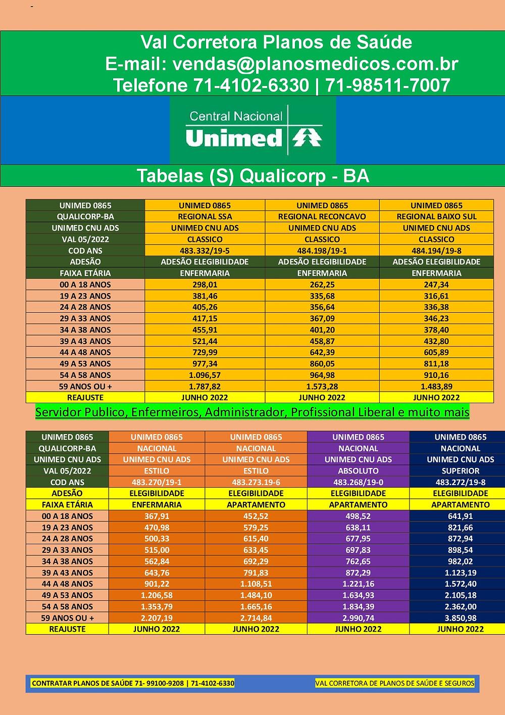 tabelas de preços planos de saude