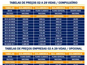 Tabelas SulAmerica Saude PME Bahia