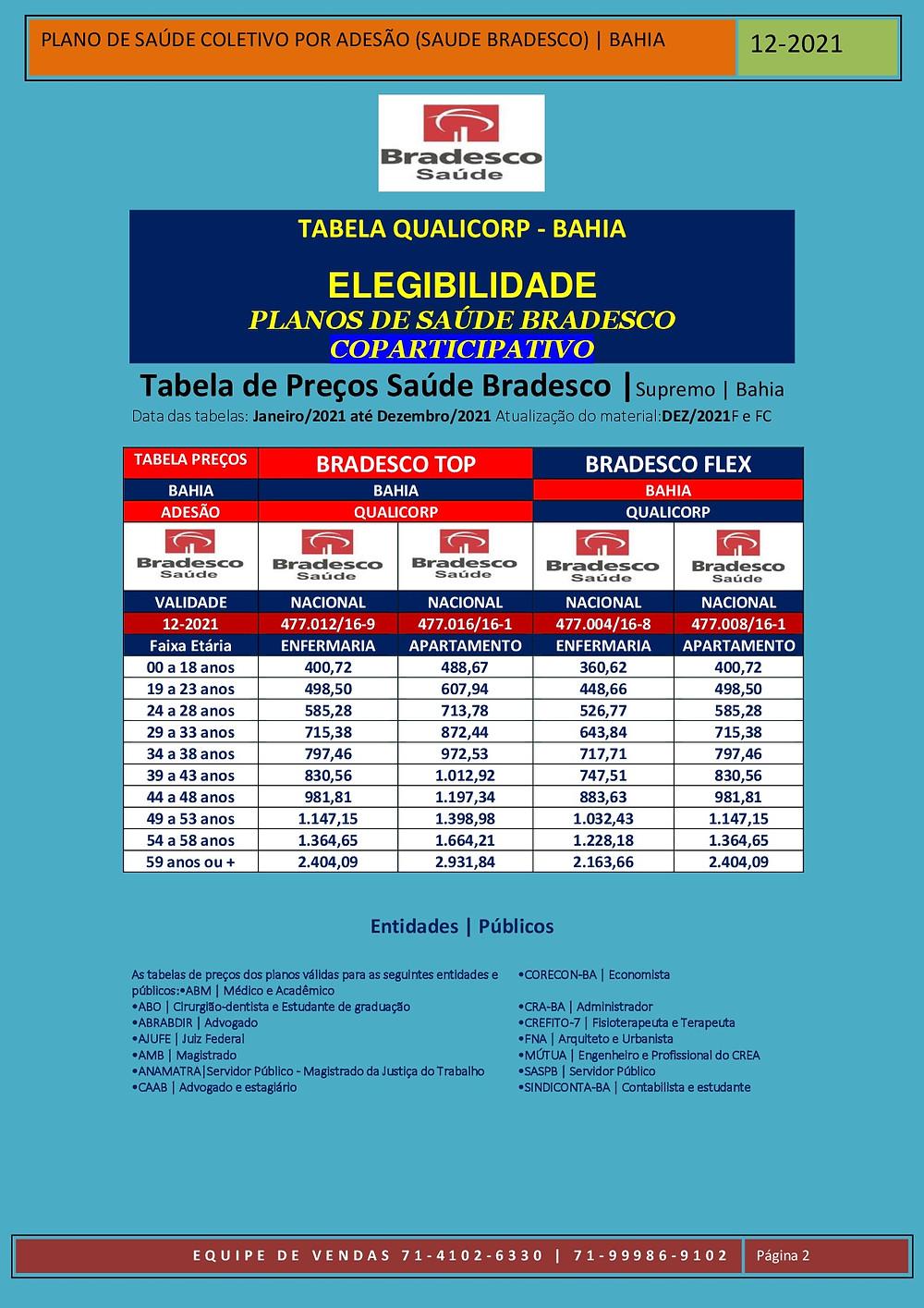 Tabela comparativa de preços planos de saude
