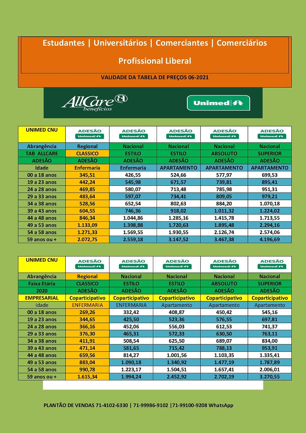 Tabelas Unimed 0865 | Central de Vendas