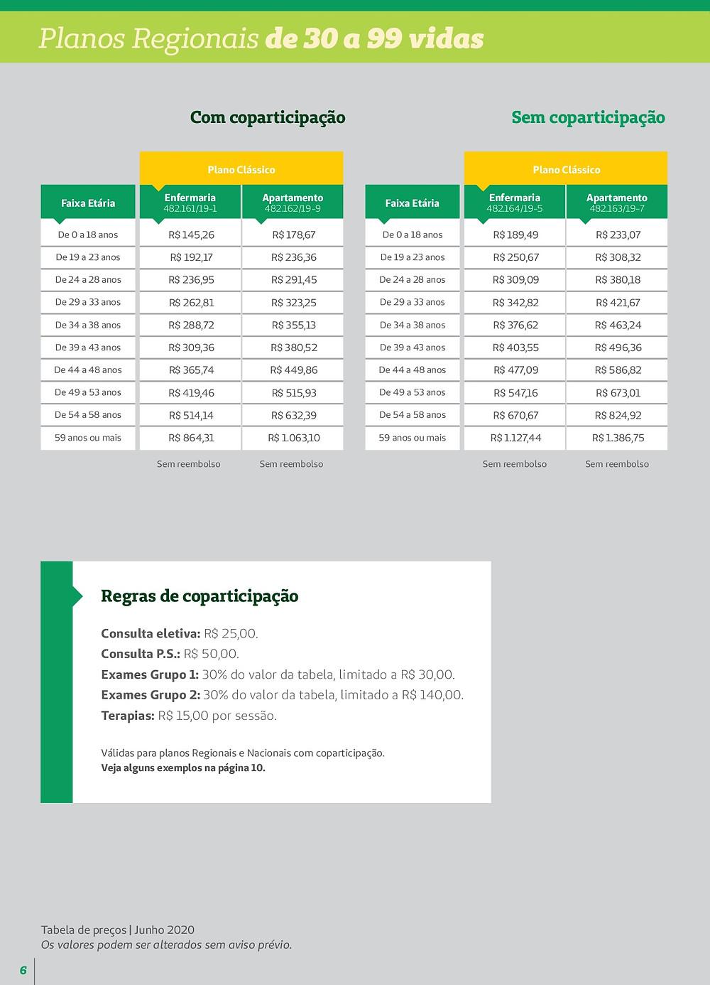 Tabelas de Preços Unimed plano de saúde, corporativo, empresa, funcionário