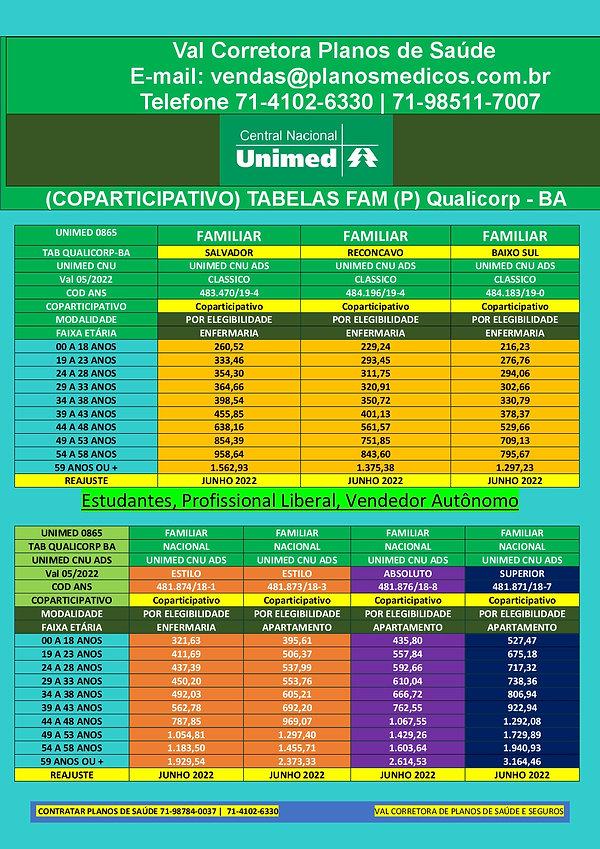 (P) FAMILIAR UNIMED CNU TABELAS QUALICORP-BA VAL 05-2022